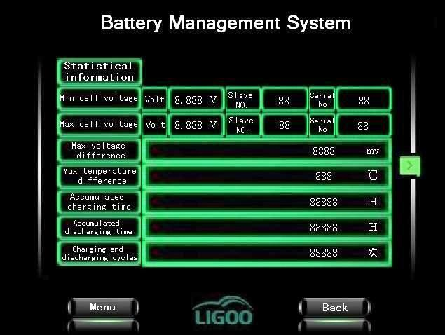 Marine Battery Management System : Batteries per bmu ev battery management system bms